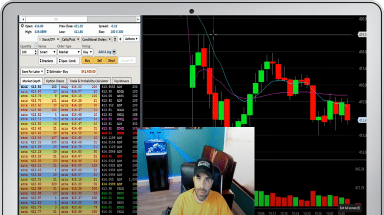 Day Trading Blogs