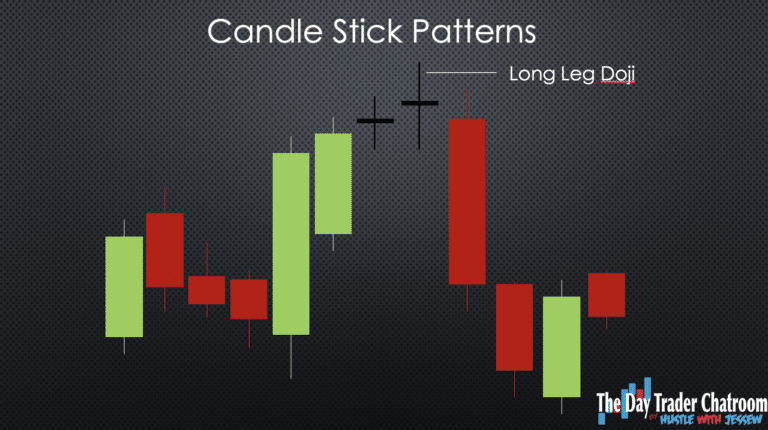 Trading Chat Room pattern 3
