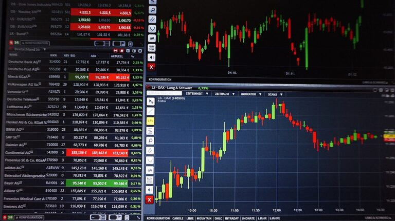 Day Trading in the day trader chatroom, How to buy the dip in Stocks