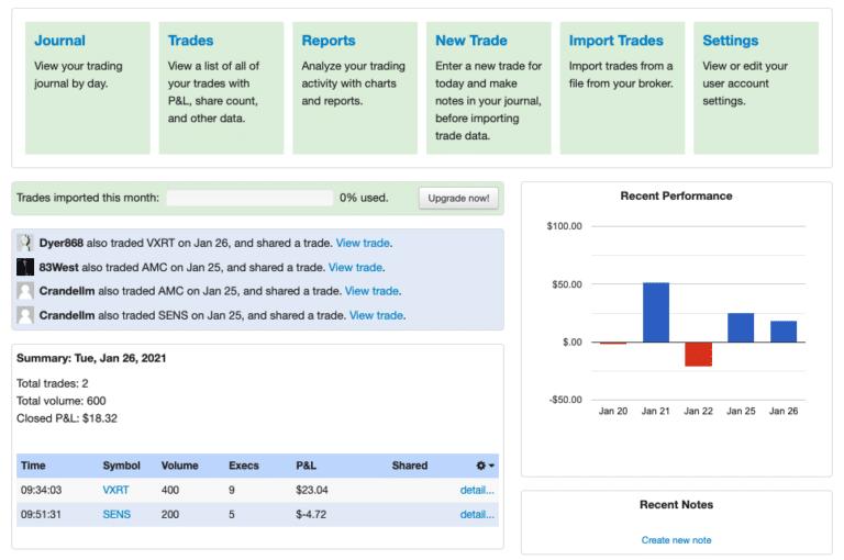 Online trading journal